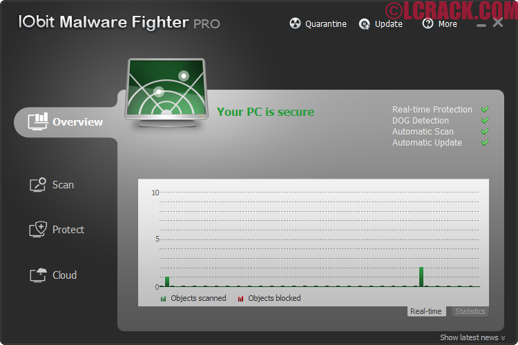 IObit Malware Fighter Pro 4.3.0 Crack + License Key