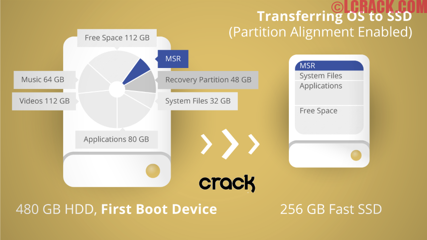 Paragon Migrate OS to SSD 5.0 Full Crack is Here!