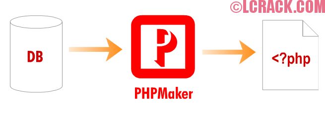 PHPMaker 2018 Crack Free Download